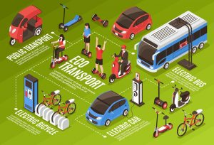 Paramedic Electric Bikes